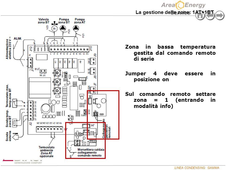 LINEA CONDENSING: GAMMA Service Zona in bassa temperatura gestita dal comando remoto di serie Jumper 4 deve essere in posizione on Sul comando remoto