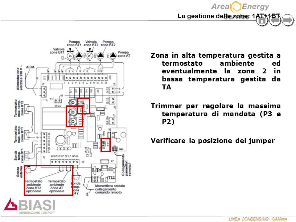 LINEA CONDENSING: GAMMA Service Zona in alta temperatura gestita a termostato ambiente ed eventualmente la zona 2 in bassa temperatura gestita da TA T