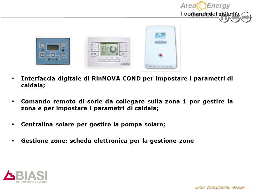LINEA CONDENSING: GAMMA Service   Interfaccia digitale di RinNOVA COND per impostare i parametri di caldaia;   Comando remoto di serie da collegar