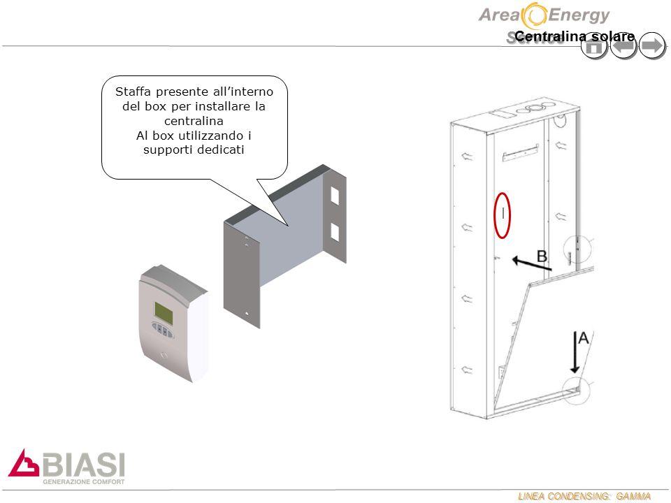 LINEA CONDENSING: GAMMA Service Centralina solare Staffa presente all'interno del box per installare la centralina Al box utilizzando i supporti dedic