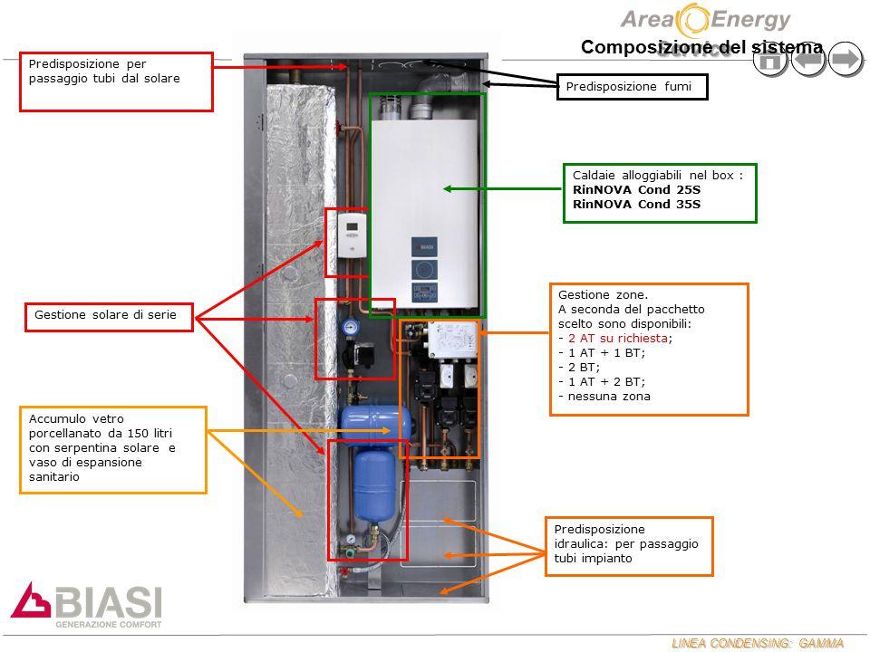 LINEA CONDENSING: GAMMA Service Predisposizione per passaggio tubi dal solare Gestione zone. A seconda del pacchetto scelto sono disponibili: - 2 AT s