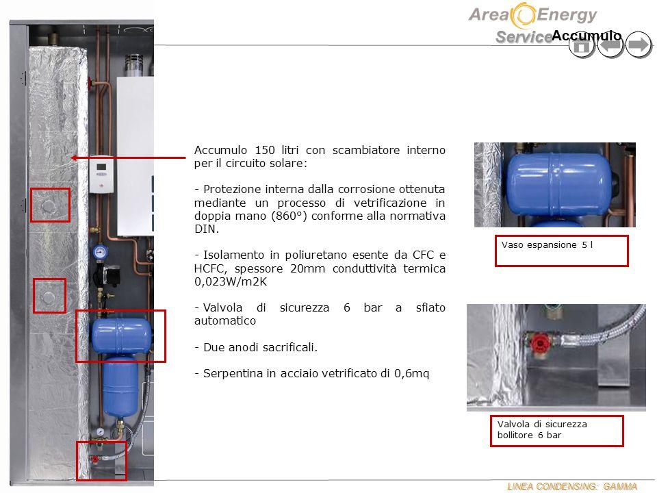 LINEA CONDENSING: GAMMA Service Valvola di sicurezza bollitore 6 bar Vaso espansione 5 l Accumulo 150 litri con scambiatore interno per il circuito so