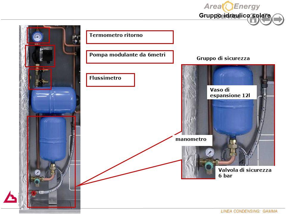 LINEA CONDENSING: GAMMA Service Pompa modulante da 6metri Termometro ritorno Flussimetro Gruppo di sicurezza Valvola di sicurezza 6 bar manometro Vaso