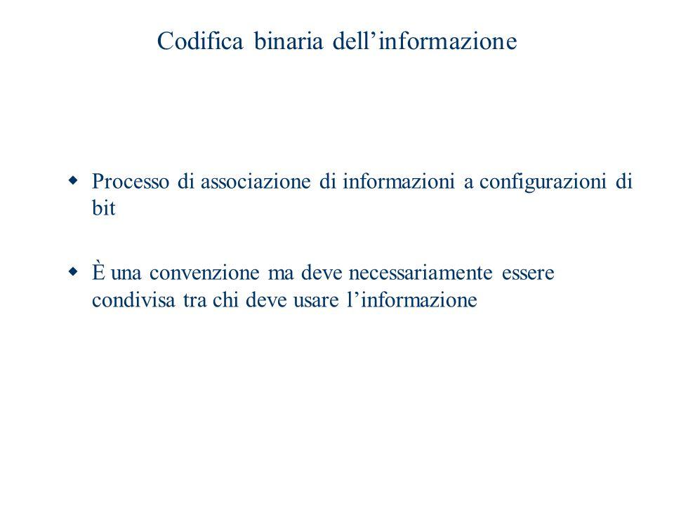 Codifica binaria dell'informazione  Processo di associazione di informazioni a configurazioni di bit  È una convenzione ma deve necessariamente esse