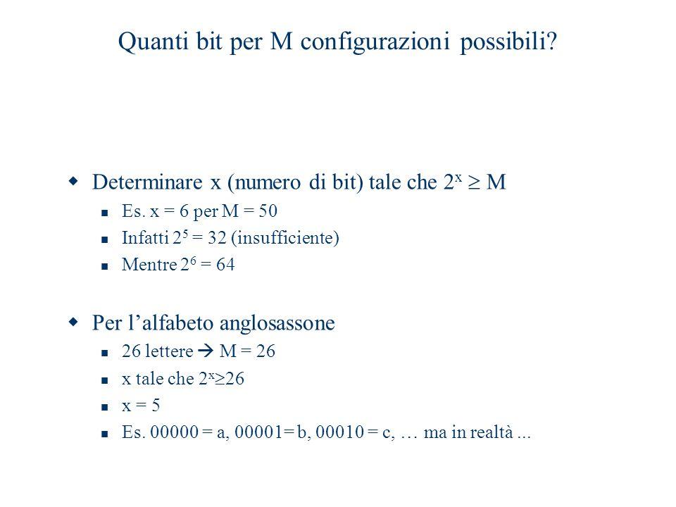Quanti bit per M configurazioni possibili?  Determinare x (numero di bit) tale che 2 x  M Es. x = 6 per M = 50 Infatti 2 5 = 32 (insufficiente) Ment