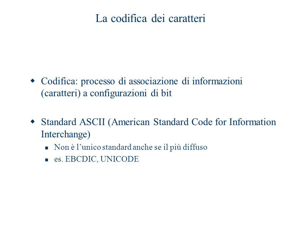 La codifica dei caratteri  Codifica: processo di associazione di informazioni (caratteri) a configurazioni di bit  Standard ASCII (American Standard