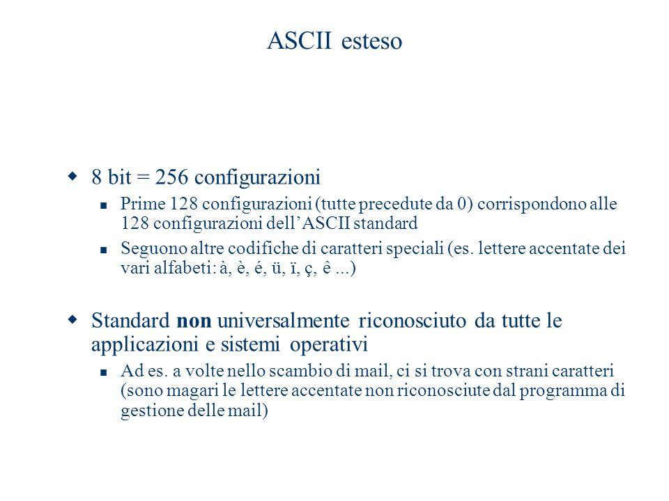 ASCII esteso  8 bit = 256 configurazioni Prime 128 configurazioni (tutte precedute da 0) corrispondono alle 128 configurazioni dell'ASCII standard Se