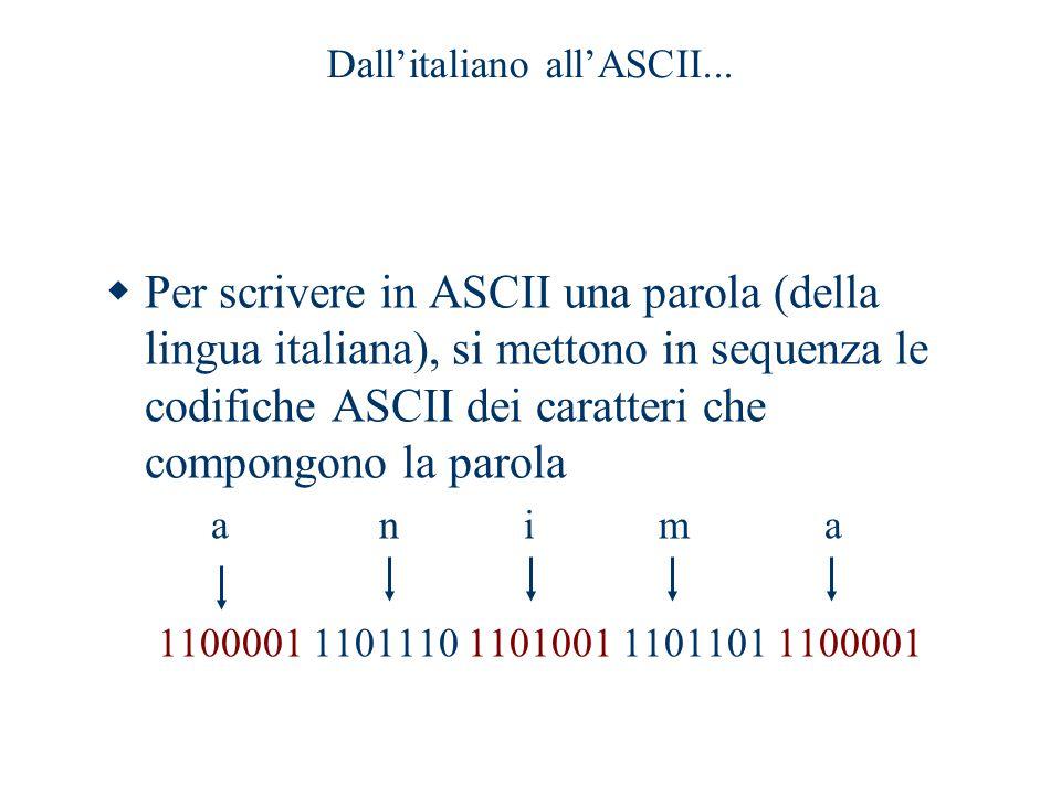 Dall'italiano all'ASCII...  Per scrivere in ASCII una parola (della lingua italiana), si mettono in sequenza le codifiche ASCII dei caratteri che com