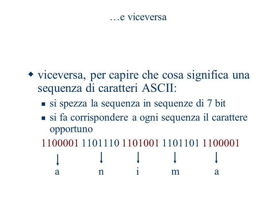 …e viceversa  viceversa, per capire che cosa significa una sequenza di caratteri ASCII: si spezza la sequenza in sequenze di 7 bit si fa corrisponder