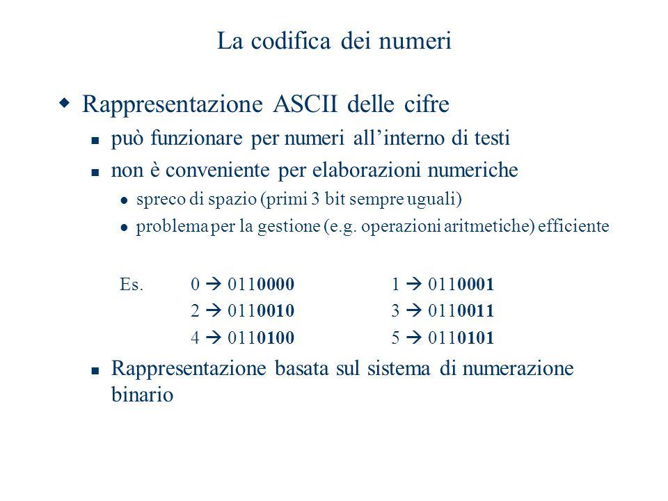 La codifica dei numeri  Rappresentazione ASCII delle cifre può funzionare per numeri all'interno di testi non è conveniente per elaborazioni numerich