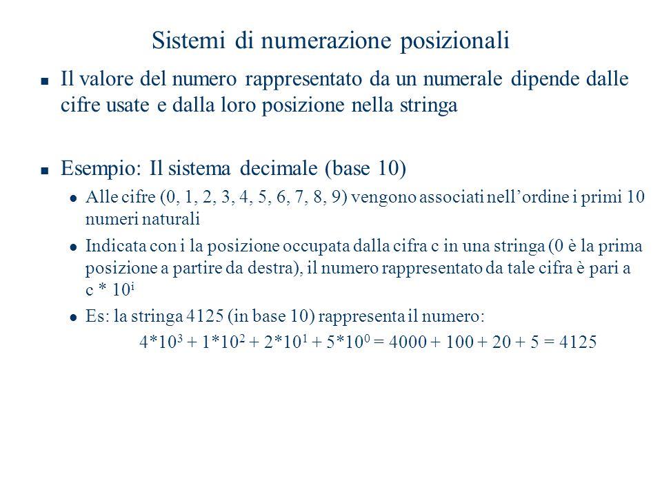 Sistemi di numerazione posizionali Il valore del numero rappresentato da un numerale dipende dalle cifre usate e dalla loro posizione nella stringa Es