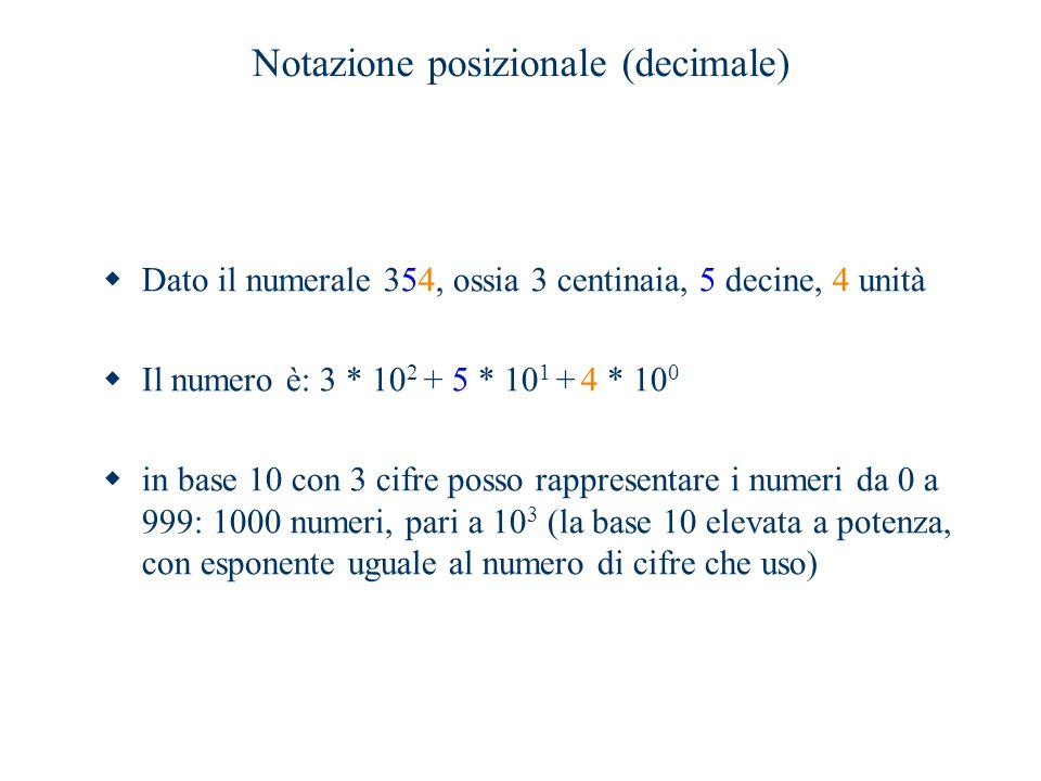 Notazione posizionale (decimale)  Dato il numerale 354, ossia 3 centinaia, 5 decine, 4 unità  Il numero è: 3 * 10 2 + 5 * 10 1 + 4 * 10 0  in base