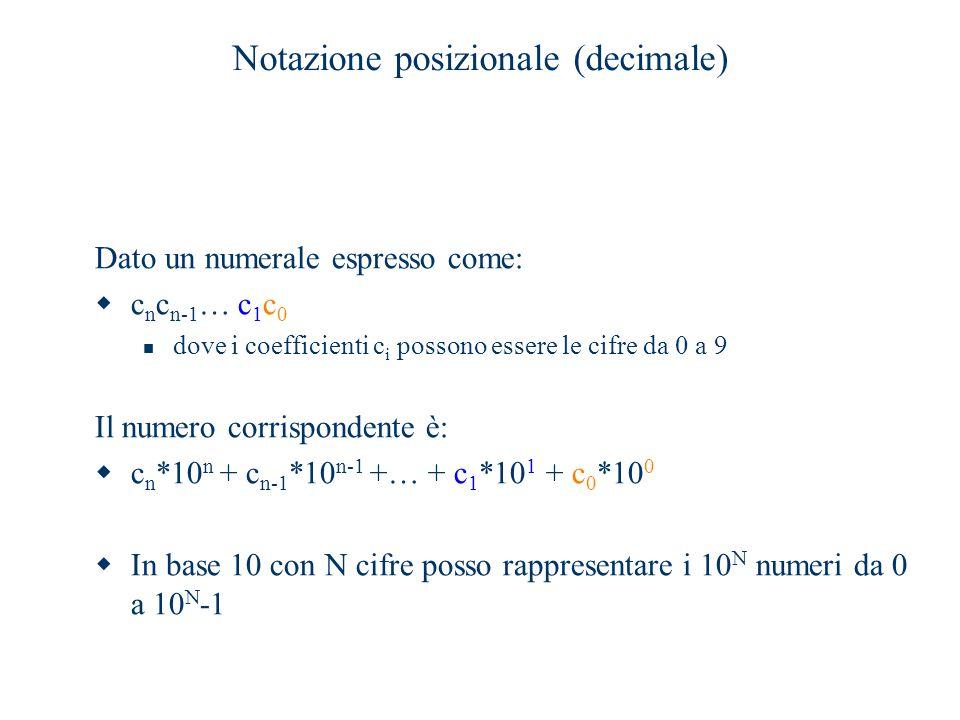 Notazione posizionale (decimale) Dato un numerale espresso come:  c n c n-1 … c 1 c 0 dove i coefficienti c i possono essere le cifre da 0 a 9 Il num