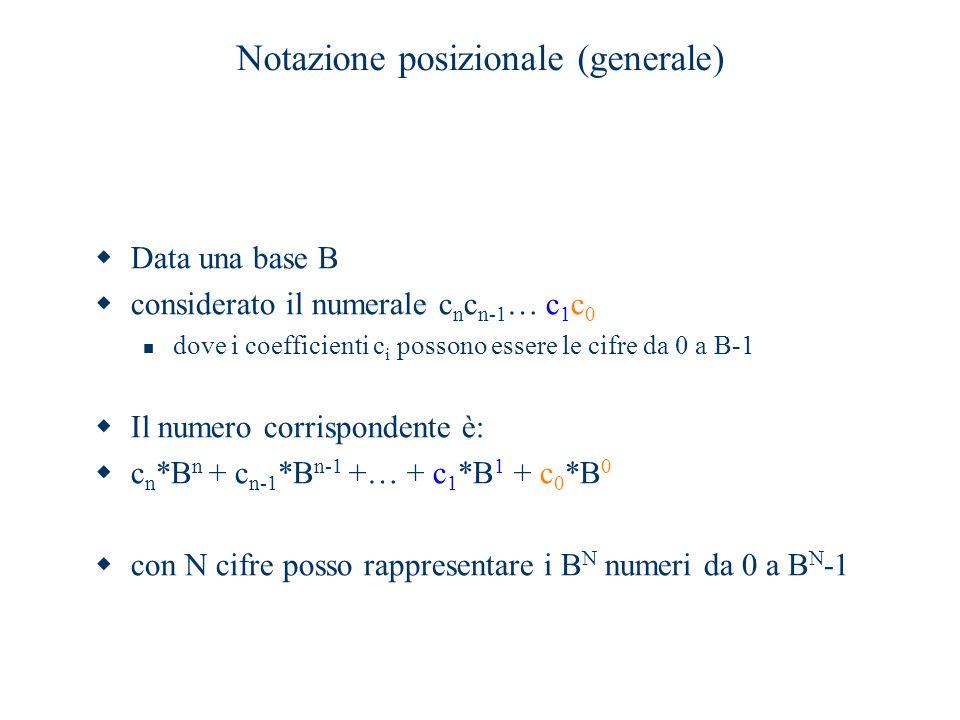 Notazione posizionale (generale)  Data una base B  considerato il numerale c n c n-1 … c 1 c 0 dove i coefficienti c i possono essere le cifre da 0