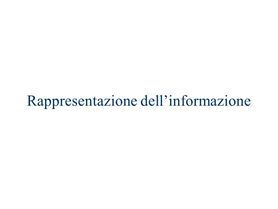 Rappresentazione dell'informazione