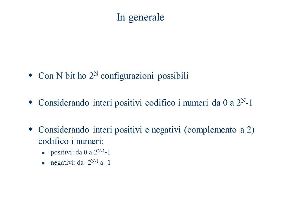 In generale  Con N bit ho 2 N configurazioni possibili  Considerando interi positivi codifico i numeri da 0 a 2 N -1  Considerando interi positivi