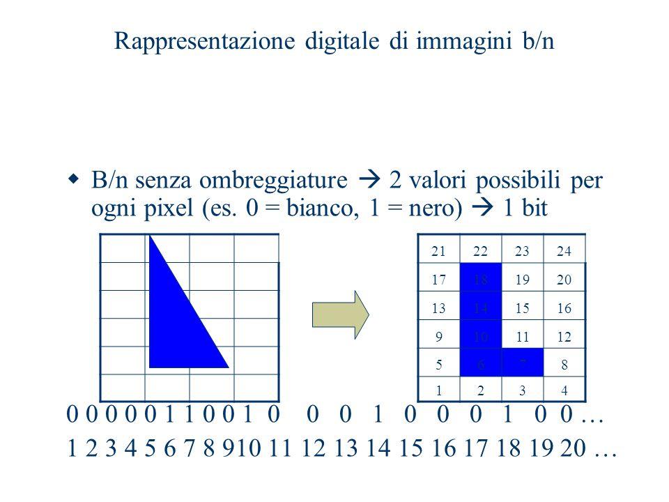 Rappresentazione digitale di immagini b/n  B/n senza ombreggiature  2 valori possibili per ogni pixel (es. 0 = bianco, 1 = nero)  1 bit 0 0 0 0 0 1