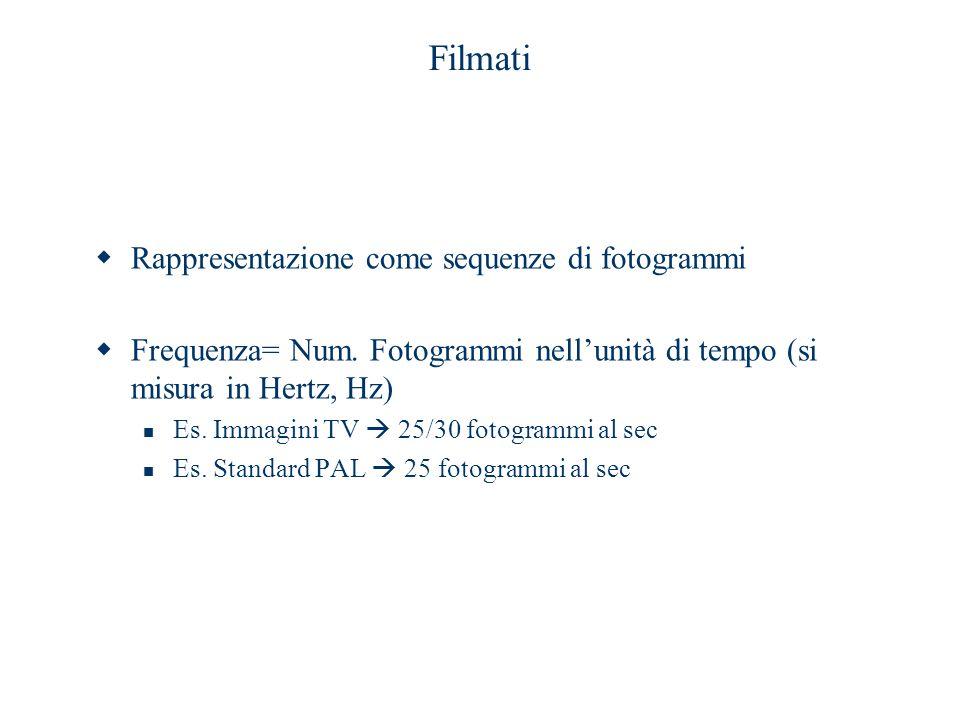Filmati  Rappresentazione come sequenze di fotogrammi  Frequenza= Num. Fotogrammi nell'unità di tempo (si misura in Hertz, Hz) Es. Immagini TV  25/