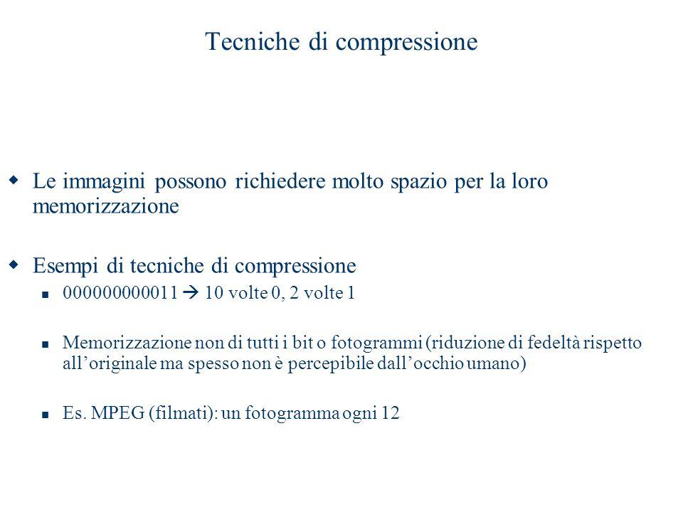 Tecniche di compressione  Le immagini possono richiedere molto spazio per la loro memorizzazione  Esempi di tecniche di compressione 000000000011 