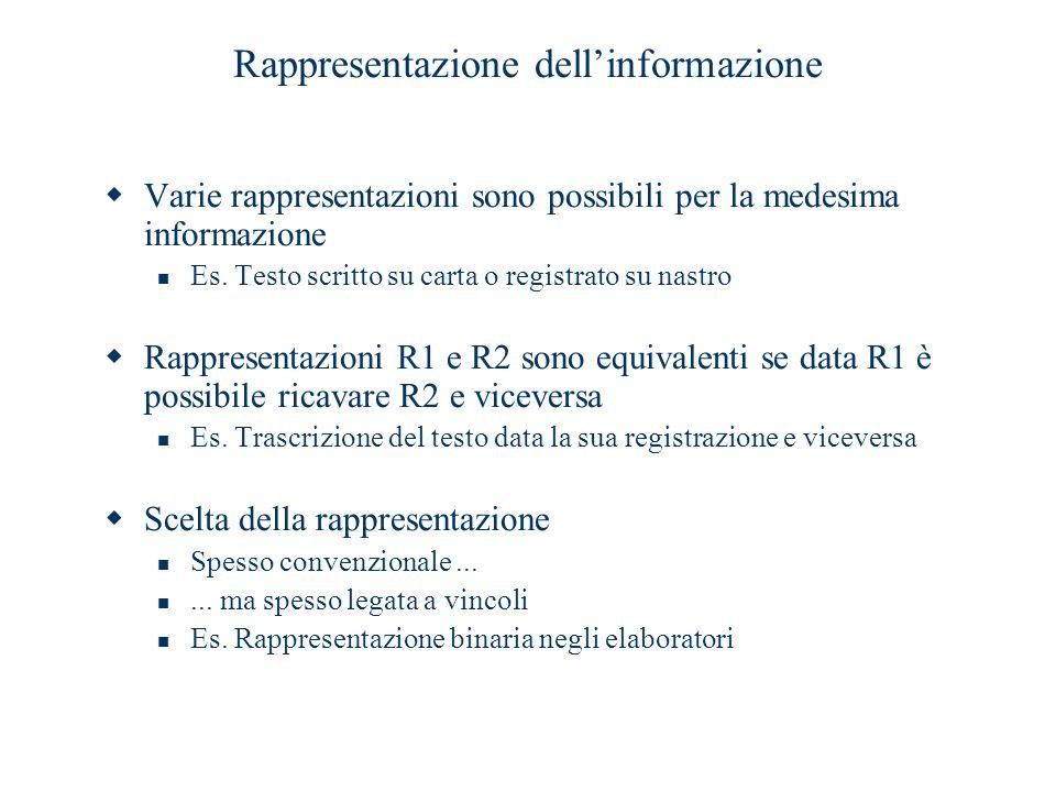 Rappresentazione dell'informazione  Varie rappresentazioni sono possibili per la medesima informazione Es. Testo scritto su carta o registrato su nas