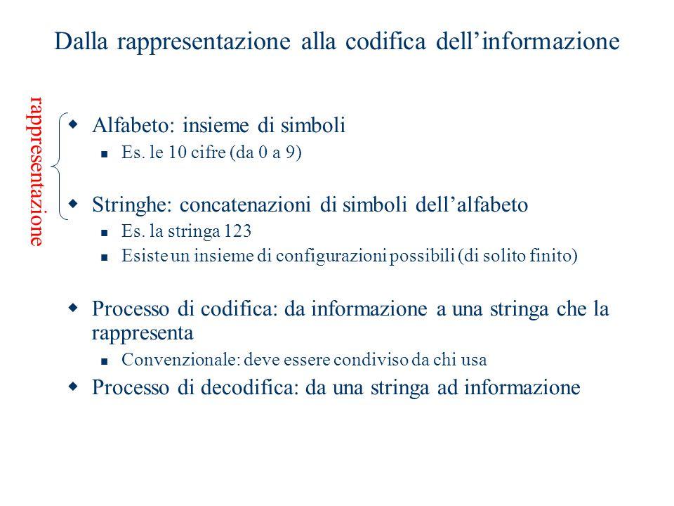 Dalla rappresentazione alla codifica dell'informazione  Alfabeto: insieme di simboli Es. le 10 cifre (da 0 a 9)  Stringhe: concatenazioni di simboli
