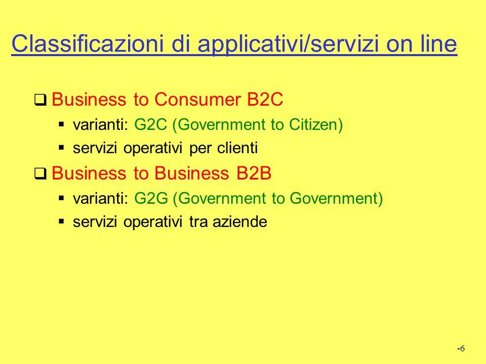 -7 Applicativo WEB esempio