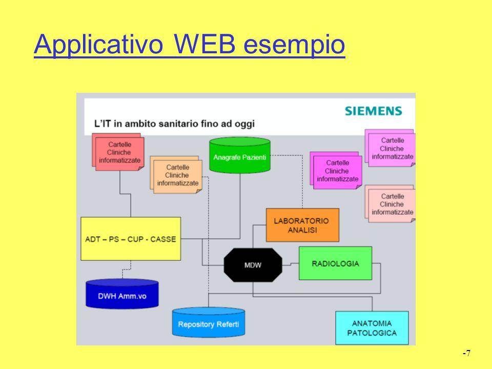 -8 Applicativo WEB
