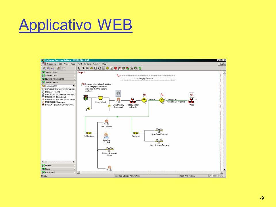 -20 Application Server  Per superare questi problemi (efficienza ed efficacia) sono stati sviluppati gli Application server  Application server:  Fornisce servizi per lo sviluppo di applicazioni Web complesse  Offre un infrastruttura per la programmazione (librerie) di applicazioni Web complesse  Lavora congiuntamente al server HTTP (oppure include un server HTTP)