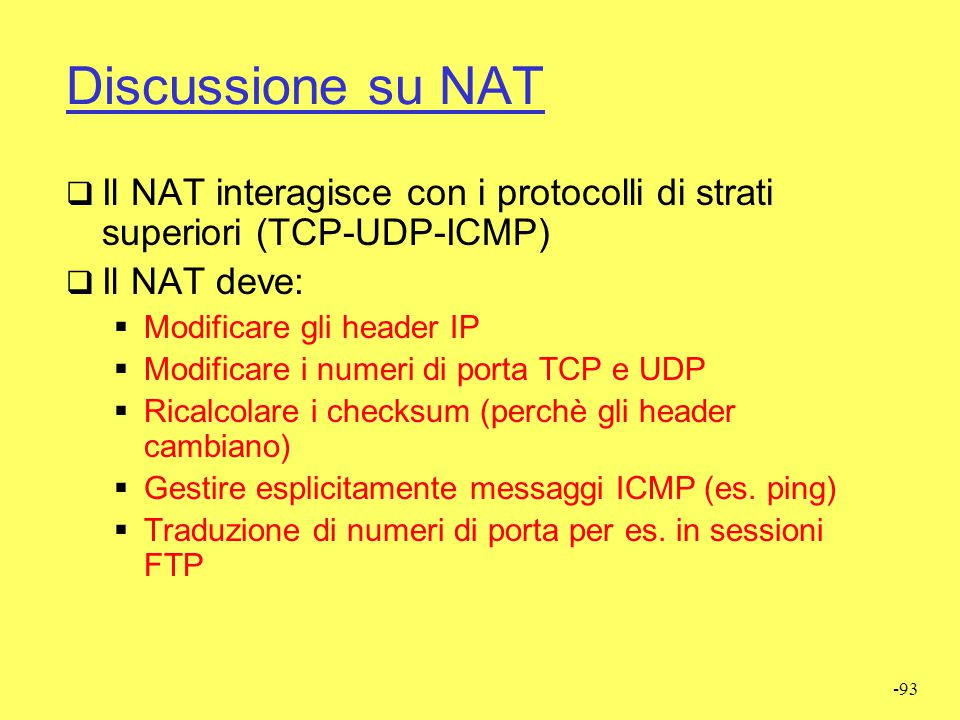 -93 Discussione su NAT  Il NAT interagisce con i protocolli di strati superiori (TCP-UDP-ICMP)  Il NAT deve:  Modificare gli header IP  Modificare