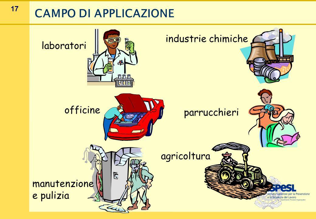 18  Attività che comportano esposizione ad amianto ( Capo III)  Agenti chimici per i quali valgono provvedimenti di protezione radiologica (D.Lgs.