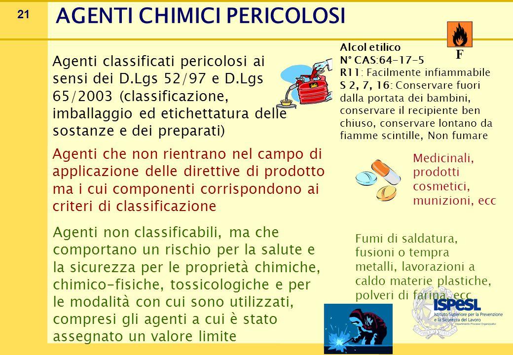 21 Agenti classificati pericolosi ai sensi dei D.Lgs 52/97 e D.Lgs 65/2003 (classificazione, imballaggio ed etichettatura delle sostanze e dei prepara