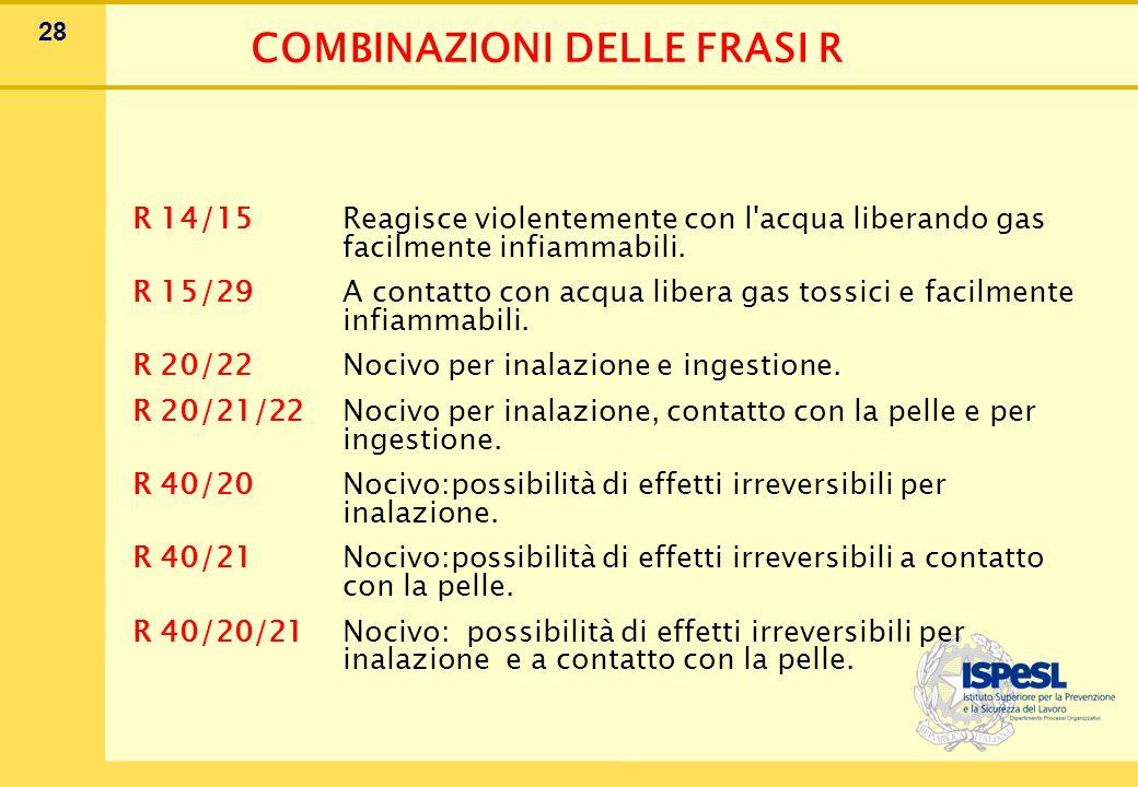 28 COMBINAZIONI DELLE FRASI R R 14/15 Reagisce violentemente con l acqua liberando gas facilmente infiammabili.