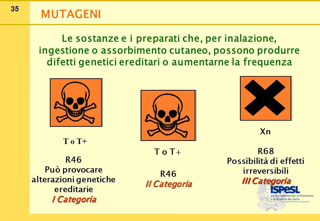 35 XnR68 Possibilità di effetti irreversibili III Categoria R46 Può provocare alterazioni genetiche ereditarie I Categoria + T o T+ R46 II Categoria MUTAGENI Le sostanze e i preparati che, per inalazione, ingestione o assorbimento cutaneo, possono produrre difetti genetici ereditari o aumentarne la frequenza