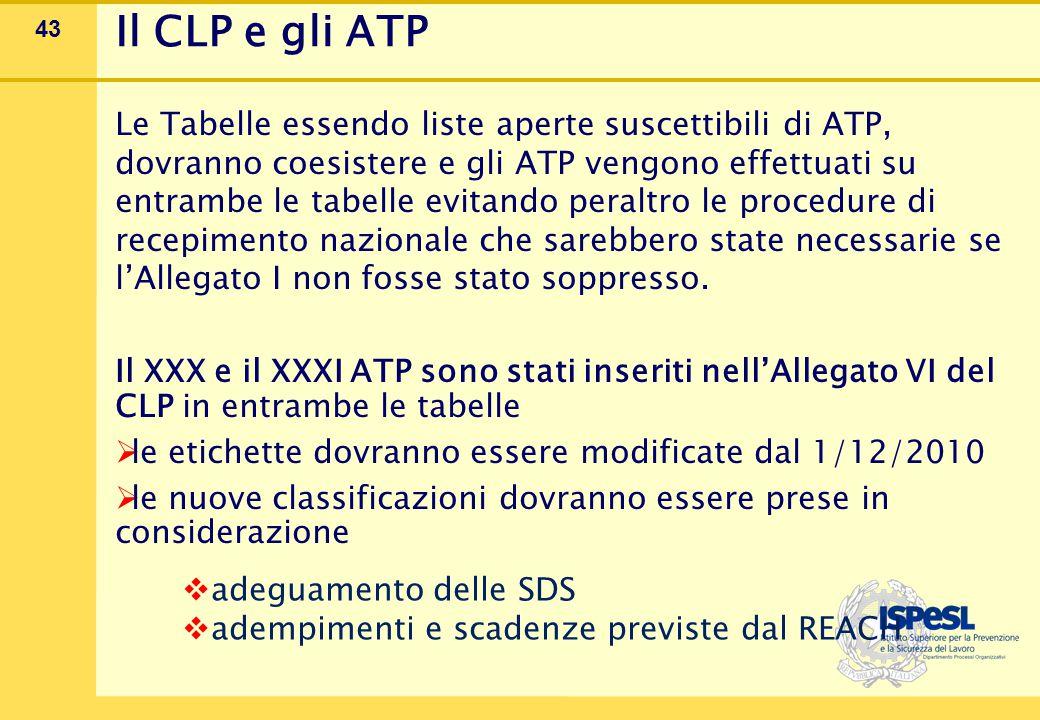 43 Il CLP e gli ATP Le Tabelle essendo liste aperte suscettibili di ATP, dovranno coesistere e gli ATP vengono effettuati su entrambe le tabelle evitando peraltro le procedure di recepimento nazionale che sarebbero state necessarie se l'Allegato I non fosse stato soppresso.
