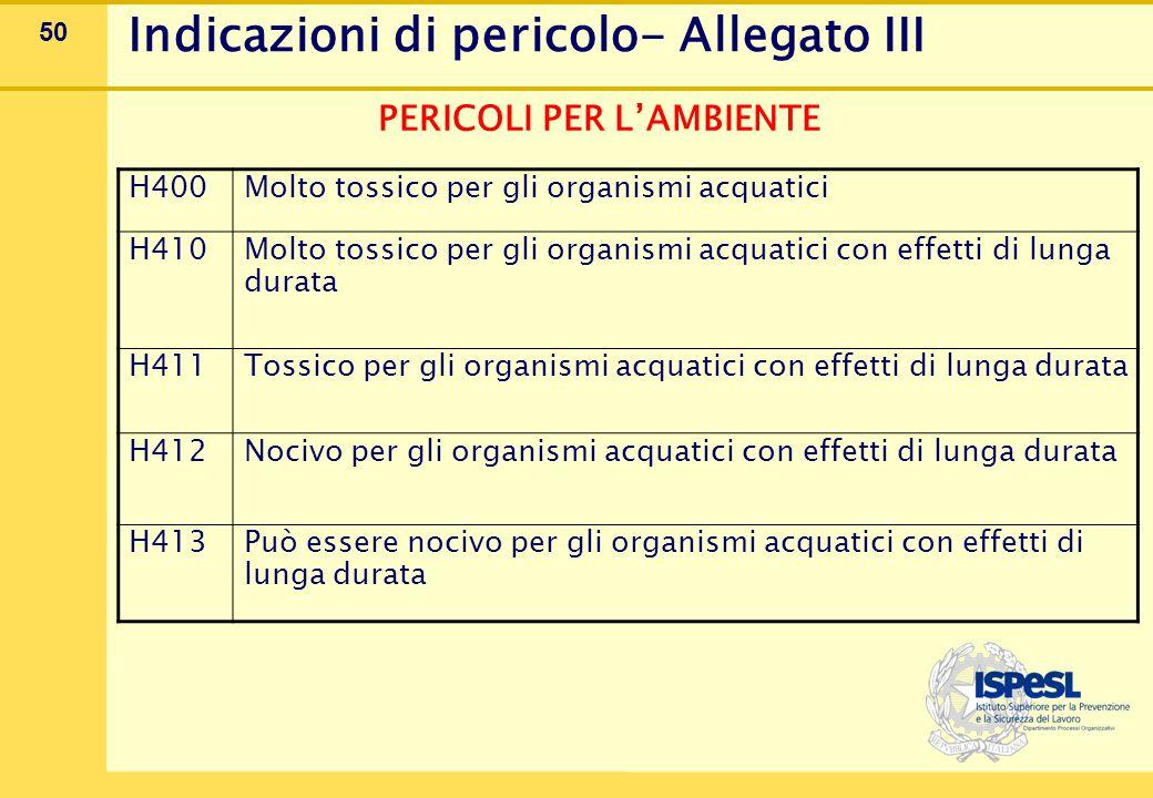 50 Indicazioni di pericolo- Allegato III H400Molto tossico per gli organismi acquatici H410 Molto tossico per gli organismi acquatici con effetti di l