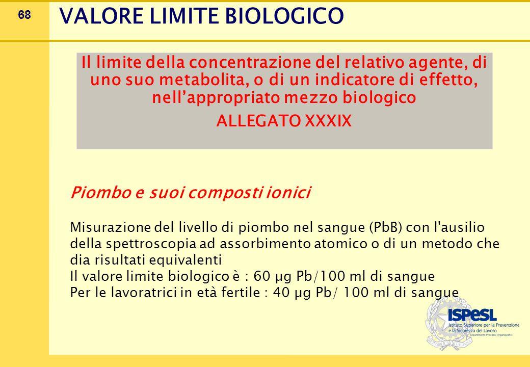 68 VALORE LIMITE BIOLOGICO Il limite della concentrazione del relativo agente, di uno suo metabolita, o di un indicatore di effetto, nell'appropriato mezzo biologico ALLEGATO XXXIX Piombo e suoi composti ionici Misurazione del livello di piombo nel sangue (PbB) con l ausilio della spettroscopia ad assorbimento atomico o di un metodo che dia risultati equivalenti Il valore limite biologico è : 60 µg Pb/100 ml di sangue Per le lavoratrici in età fertile : 40 µg Pb/ 100 ml di sangue