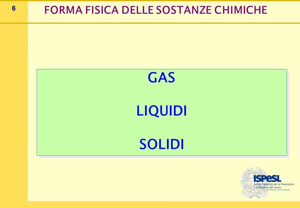 6 FORMA FISICA DELLE SOSTANZE CHIMICHE GAS LIQUIDI SOLIDI GAS LIQUIDI SOLIDI