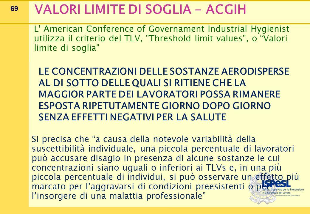 69 VALORI LIMITE DI SOGLIA - ACGIH L' American Conference of Governament Industrial Hygienist utilizza il criterio del TLV,