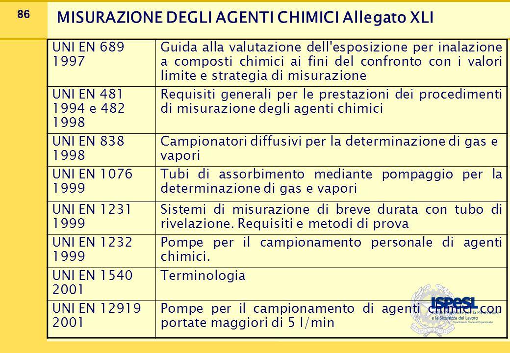 86 MISURAZIONE DEGLI AGENTI CHIMICI Allegato XLI UNI EN 689 1997 Guida alla valutazione dell'esposizione per inalazione a composti chimici ai fini del