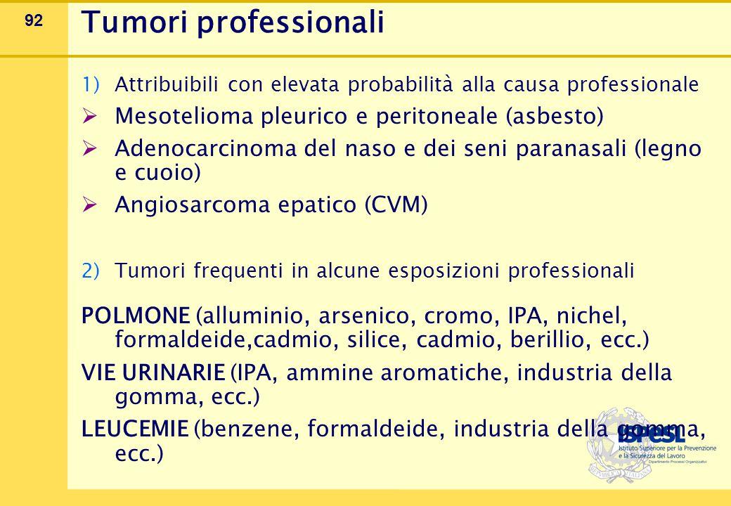 92 1)Attribuibili con elevata probabilità alla causa professionale  Mesotelioma pleurico e peritoneale (asbesto)  Adenocarcinoma del naso e dei seni paranasali (legno e cuoio)  Angiosarcoma epatico (CVM) 2)Tumori frequenti in alcune esposizioni professionali POLMONE (alluminio, arsenico, cromo, IPA, nichel, formaldeide,cadmio, silice, cadmio, berillio, ecc.) VIE URINARIE (IPA, ammine aromatiche, industria della gomma, ecc.) LEUCEMIE (benzene, formaldeide, industria della gomma, ecc.) Tumori professionali