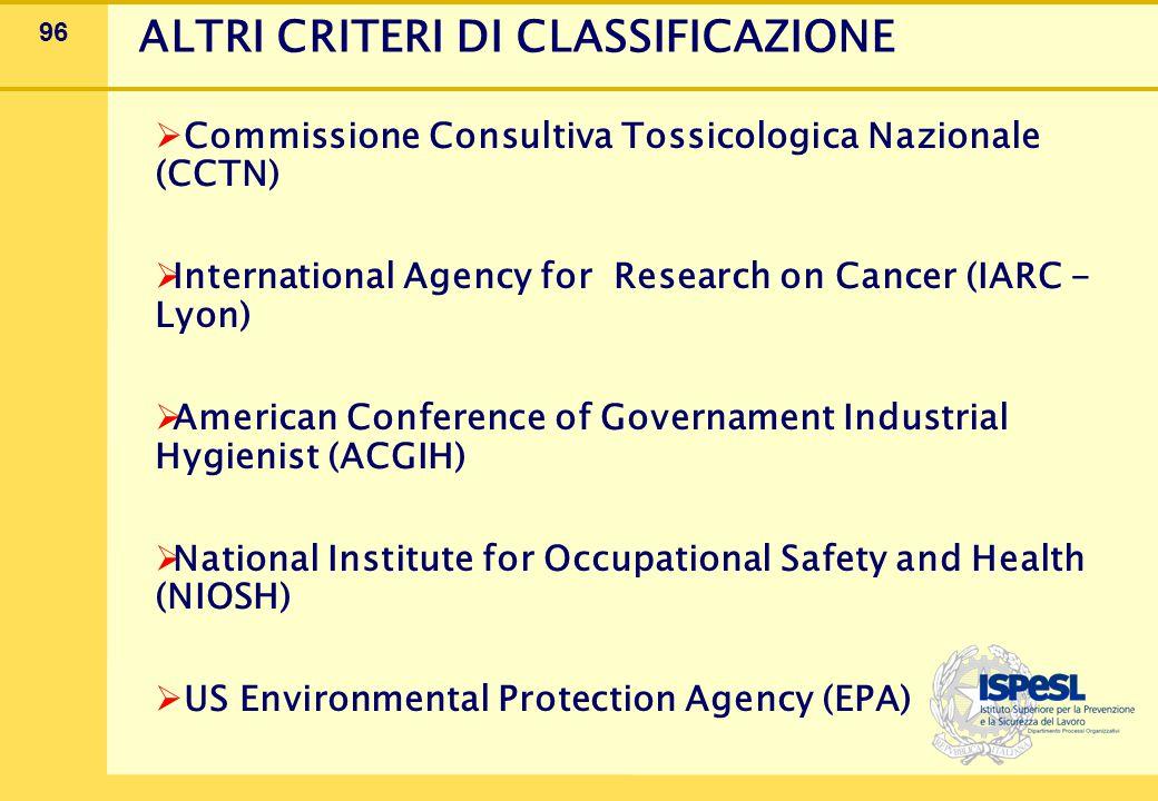 96 ALTRI CRITERI DI CLASSIFICAZIONE  Commissione Consultiva Tossicologica Nazionale (CCTN)  International Agency for Research on Cancer (IARC - Lyon