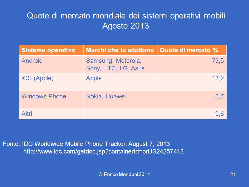 © Enrico Menduni 2014 Sistema operativoMarchi che lo adottanoQuota di mercato % AndroidSamsung, Motorola, Sony, HTC, LG, Asus 73,5 iOS (Apple)Apple13,2 Windows PhoneNokia, Huawei3,7 Altri9,6 Quote di mercato mondiale dei sistemi operativi mobili Agosto 2013 Fonte: IDC Worldwide Mobile Phone Tracker, August 7, 2013 http://www.idc.com/getdoc.jsp?containerId=prUS24257413 21