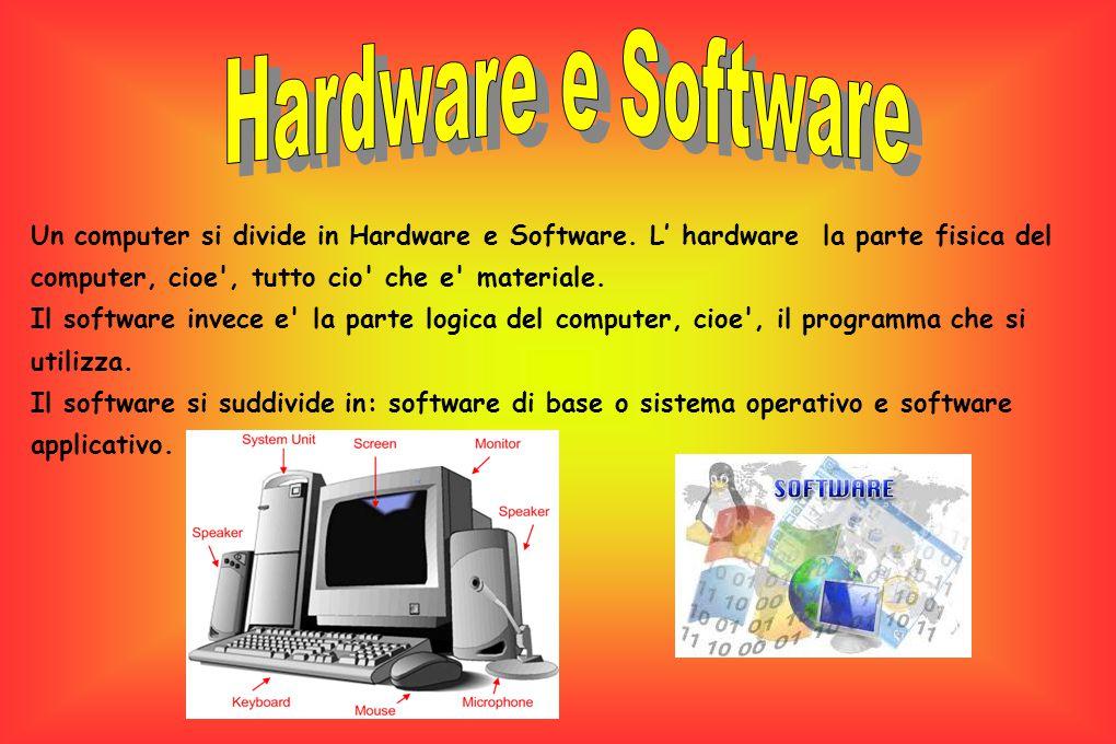 Il Software di base o sistema operativo è formato dall'insieme di programmi indispensabili per il funzionamento del computer.