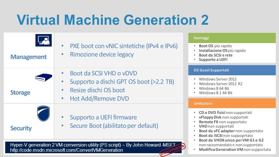 Virtual Machine Generation 2 Hyper-V generation 2 VM conversion utility (PS script) – By John Howard -MSFT http://code.msdn.microsoft.com/ConvertVMGen