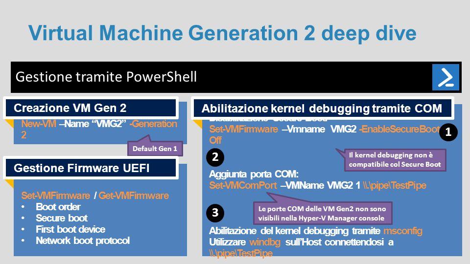"Virtual Machine Generation 2 deep dive Gestione tramite PowerShell New-VM –Name ""VMG2"" -Generation 2 Set-VMFirmware / Get-VMFirmware Boot order Secure"