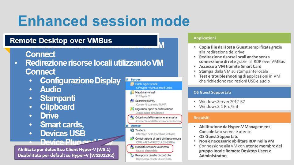 Enhanced session mode Connessione alla VM tramite RDP da VM Connect Redirezione risorse locali utilizzando VM Connect Configurazione Display Audio Sta
