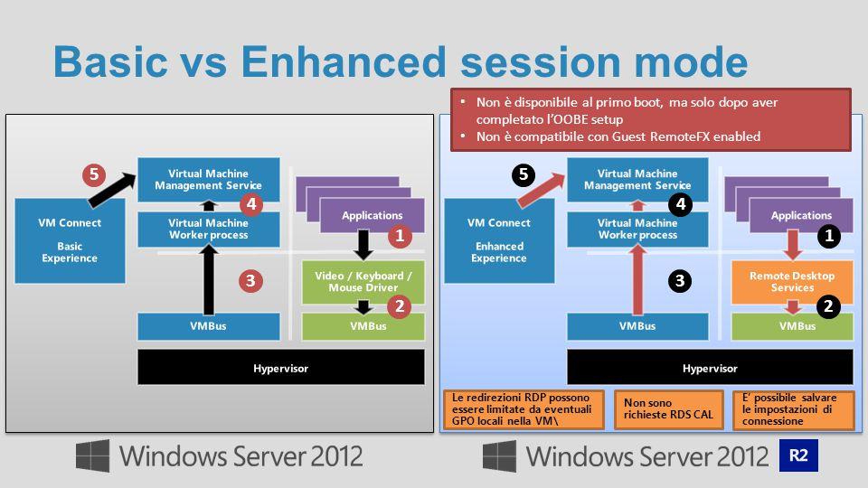 Basic vs Enhanced session mode 1 2 3 4 5 1 2 3 4 5 Le redirezioni RDP possono essere limitate da eventuali GPO locali nella VM\ Non sono richieste RDS