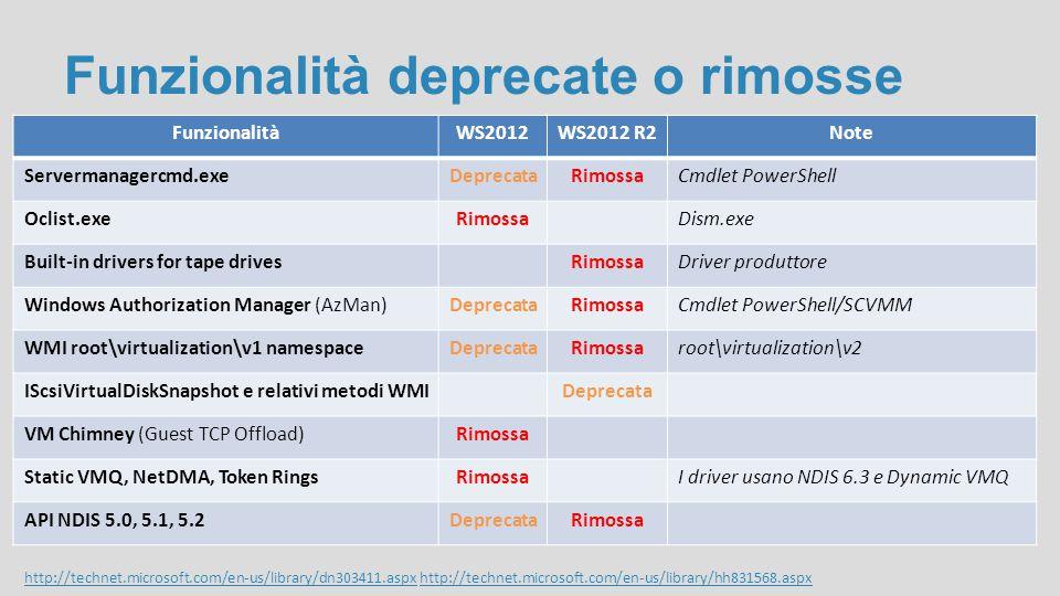Funzionalità deprecate o rimosse FunzionalitàWS2012WS2012 R2Note Servermanagercmd.exeDeprecataRimossaCmdlet PowerShell Oclist.exeRimossaDism.exe Built