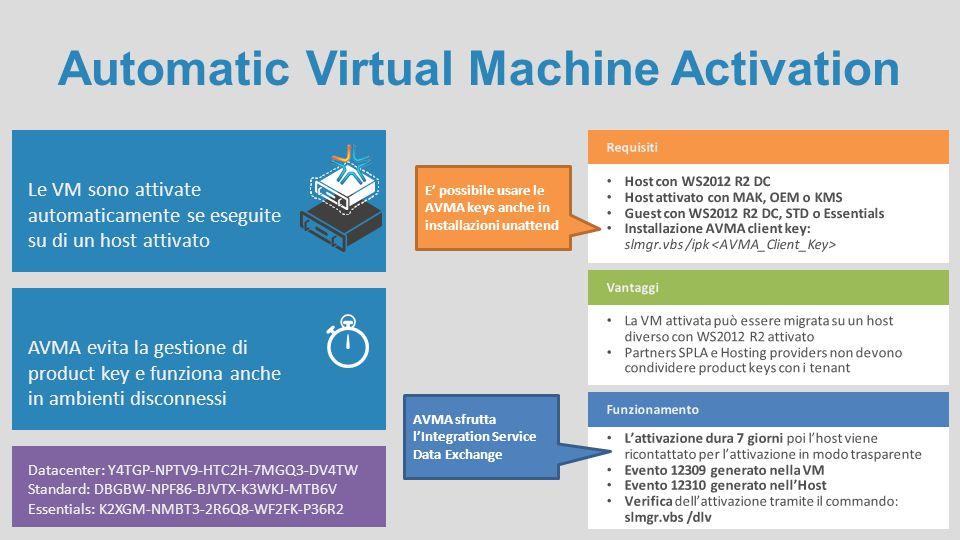 Le VM sono attivate automaticamente se eseguite su di un host attivato Automatic Virtual Machine Activation AVMA evita la gestione di product key e fu