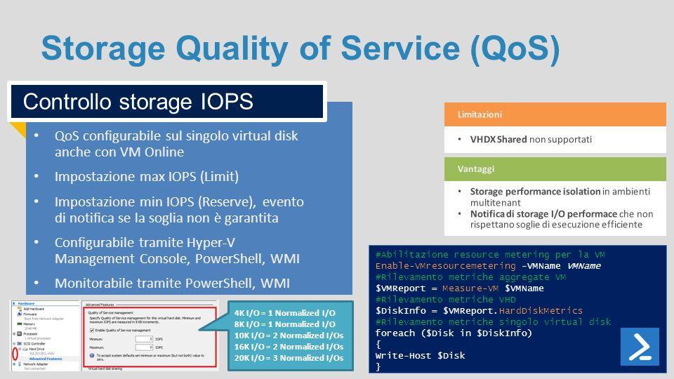 Storage Quality of Service (QoS) QoS configurabile sul singolo virtual disk anche con VM Online Impostazione max IOPS (Limit) Impostazione min IOPS (R